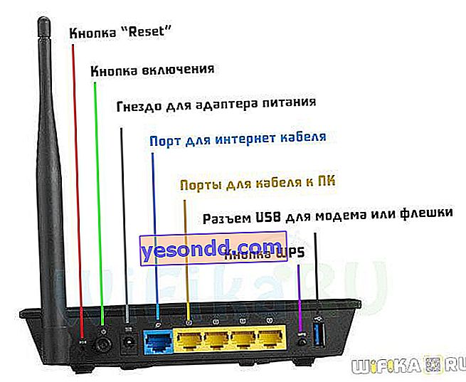 router asus rt